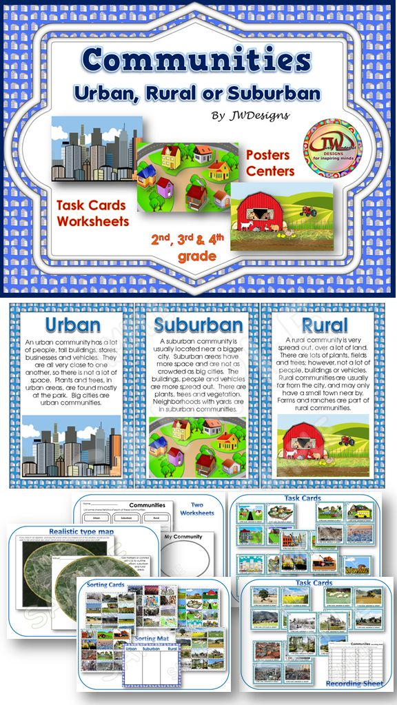 "This set of activities focuses on rural, suburban, and urban communities. A great addition for social studies. It includes: posters, 36 task cards , recording sheet, answer key, communities sorting mat and sorting cards (center), A map activity, and two additional worksheets. (both clip art and real photographs used in the set) If you are looking for ""rural, suburban, urban"" task cards only. I have a set in my store. $"