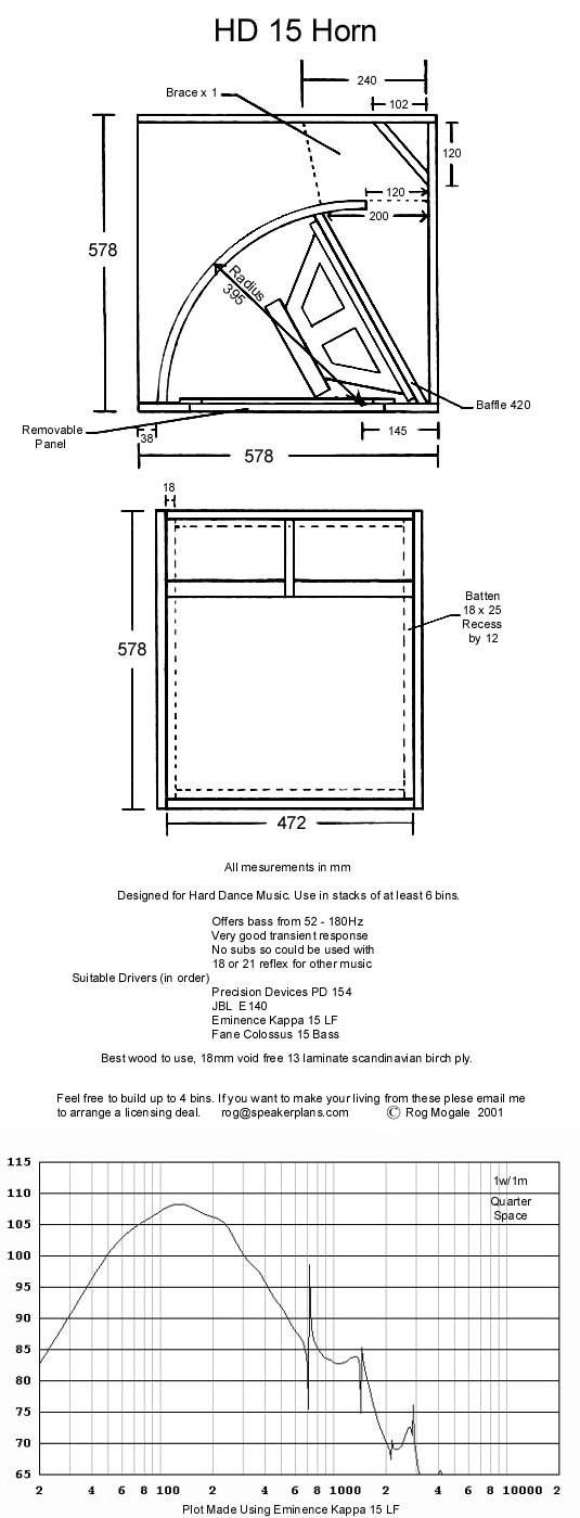 1000 images about Speaker Plans on Pinterest   Subwoofer box design     Bass    and Diy speakers