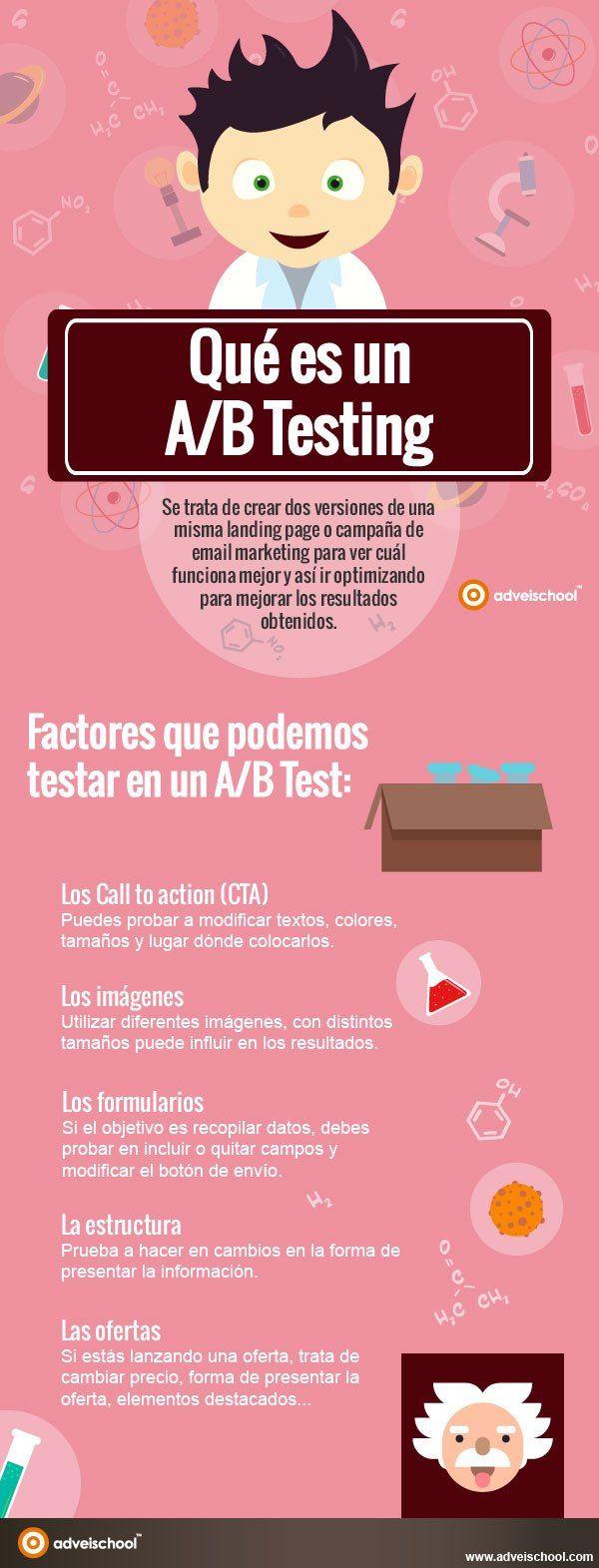 Qué es un A/B Testing #infografia