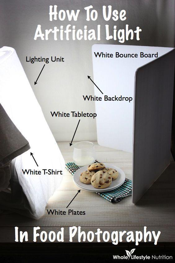 Como usar luz artificial para fotografiar alimentos ... http://WholeLifestyleNutrition.com