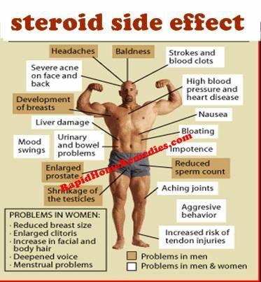 Steroid side effect