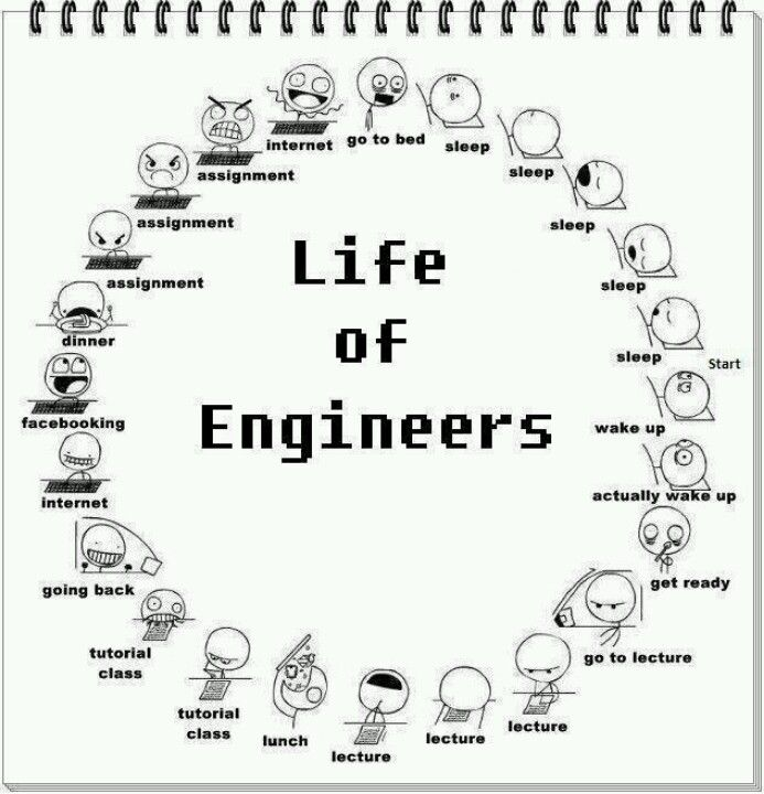 best 25  engineer humor ideas on pinterest