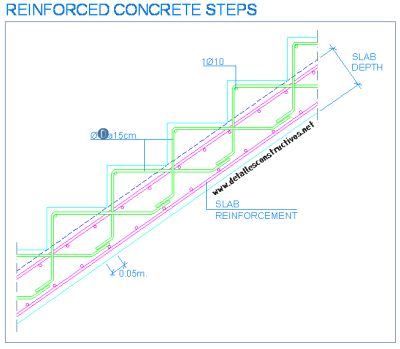 Best Staircase Details Reinforced Concrete Stair Design On 400 x 300