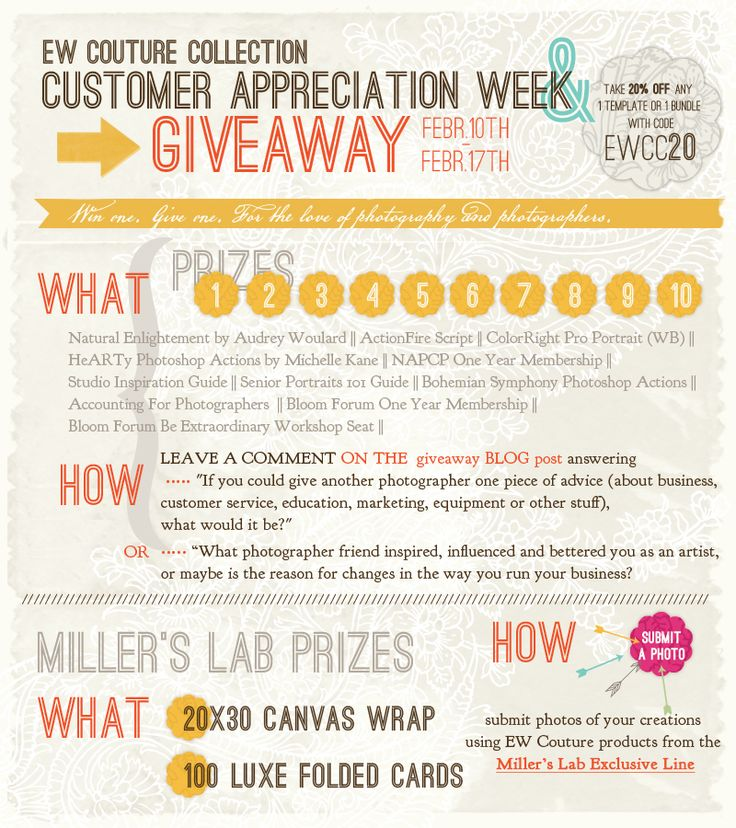Customer Appreciation Quotes: Customer Appreciation Week And Giveaway