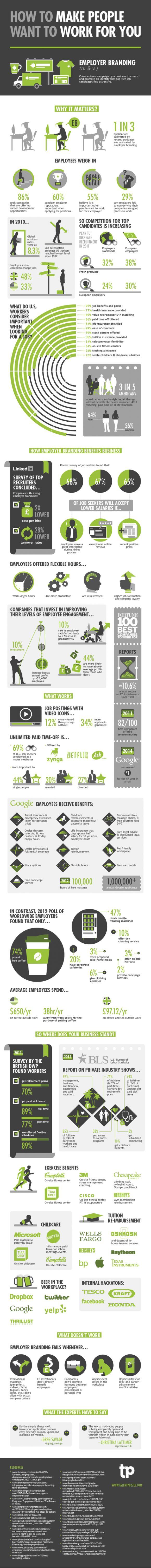 leuke infographic met data #employer branding TalentPuzzle-MakePeopleWorkForYou_600px-Temp-1