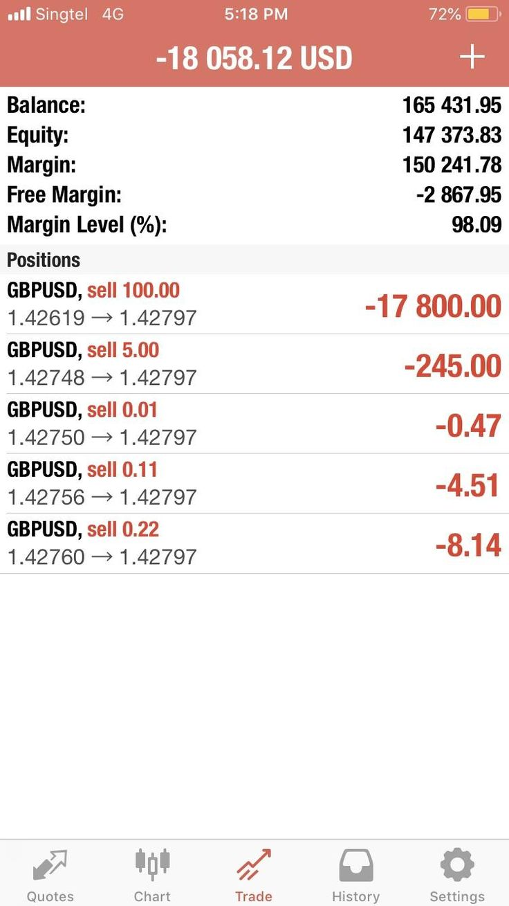 This is fine. Nys99 Financial markets, Forex trading