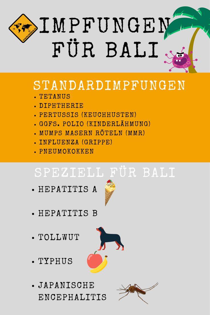 Impfungen Für Indonesien