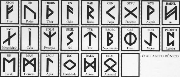 Image result for runas vikings