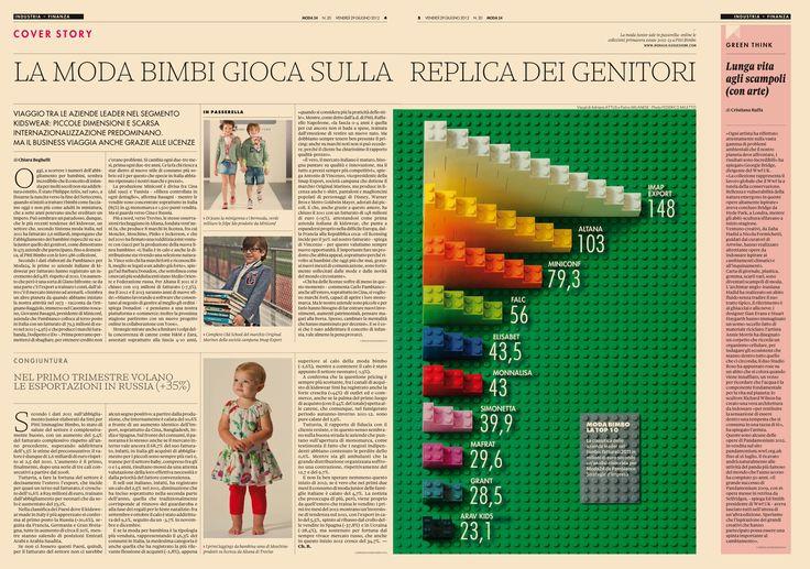 Children's clothing market: Top 10 Italian brands for market shares #data #visualization