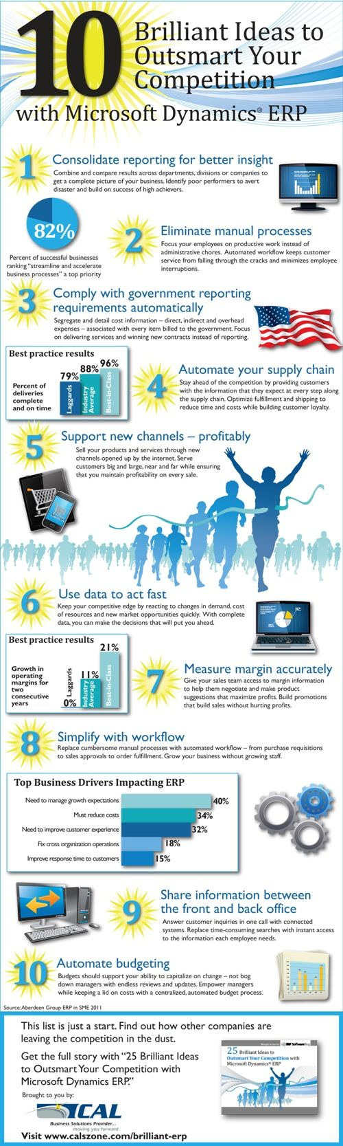 10 Brilliant Ideas to Outsmart Your Competition with Microsoft Dynamics ERP - More info at: http://www.calszone.com/free-resources-microsoft-dynamics-gp/infographics/10-brilliant-ideas/
