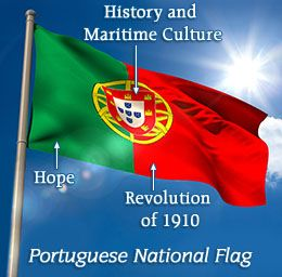Portugal has a rich history of ancient navigators, such as Ferdinand Magellan and Vasco da Gama, and this sphere, or the Coat of Arms, is emblematic of the nautical culture of Portugal. Description from buzzle.com. I searched for this on bing.com/images