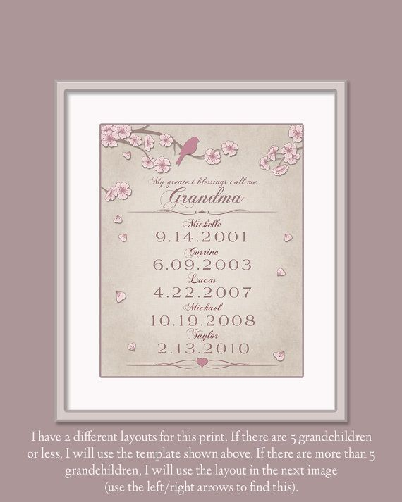 Grandma Gift - Gift For Nana - Gift For Grandmother - Personalized Grandparents Gift - Nanna Gift - Christmas Gift For Nana - 8x10 PRINT