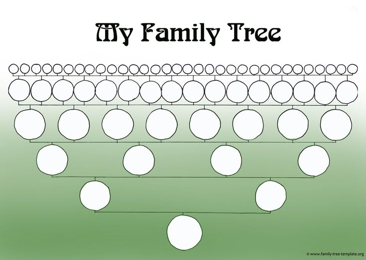 13 best Theme - family images on Pinterest Family tree chart - family tree template in word