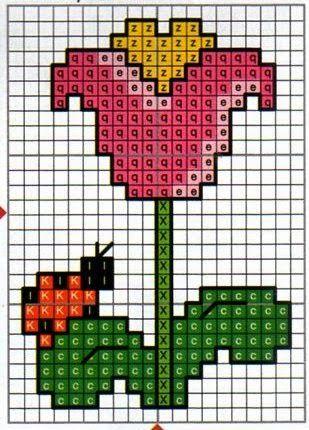 **Blog Amor Perfeito** Gráficos de ponto cruz: Tulipas