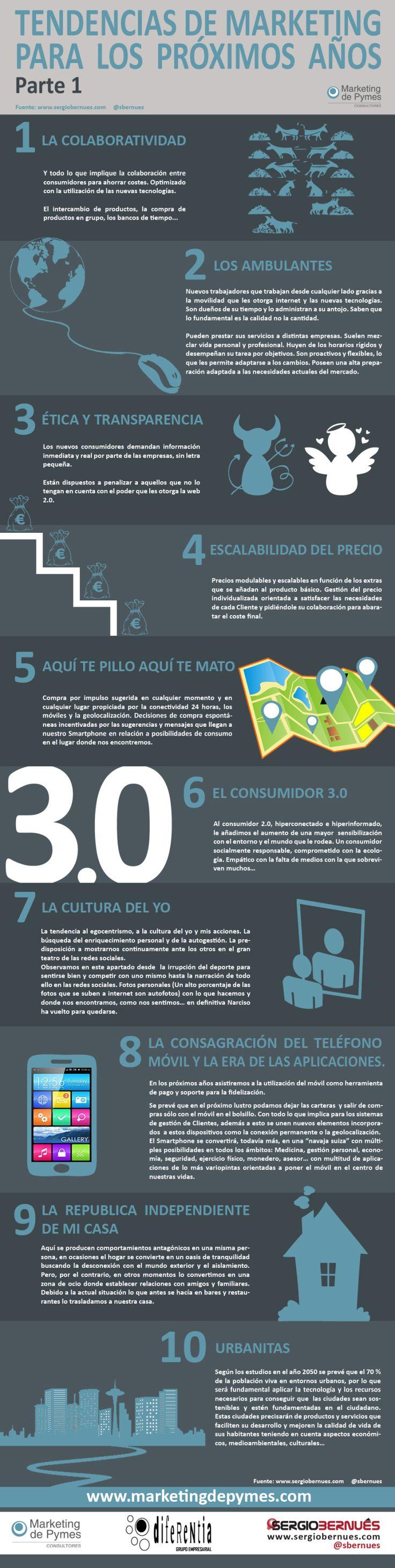 TENDENCIAS DE MARKETING PARA LOS PRÓXIMOS AÑOS (I) #INFOGRAFIA #INFOGRAPHIC #MARKETING