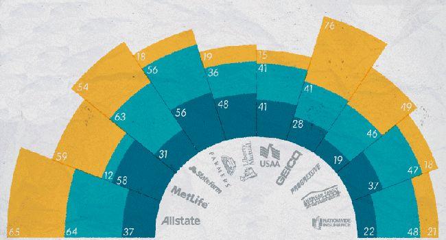 Usos y aplicación de la Visualización de Datos