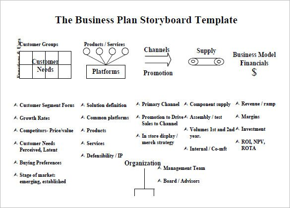 Best  Business Plan Format Ideas On   Business Plan