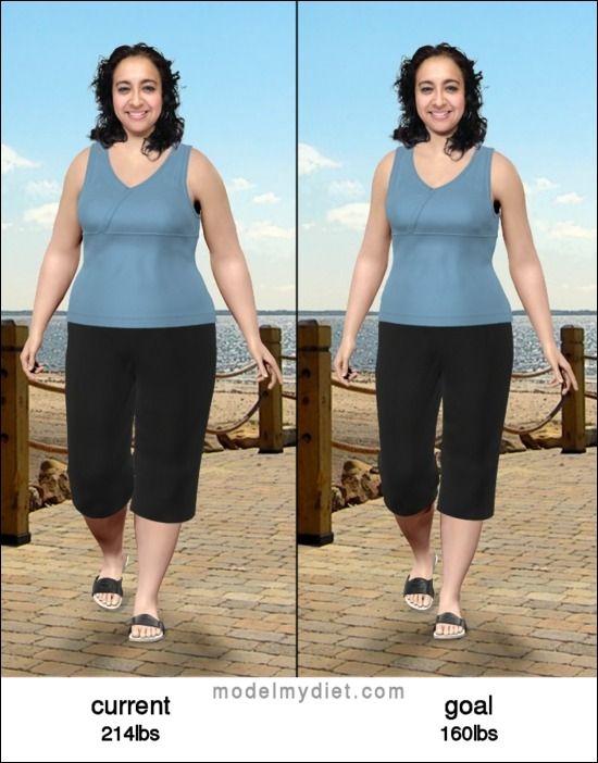 Rapid weight loss diet 5 days