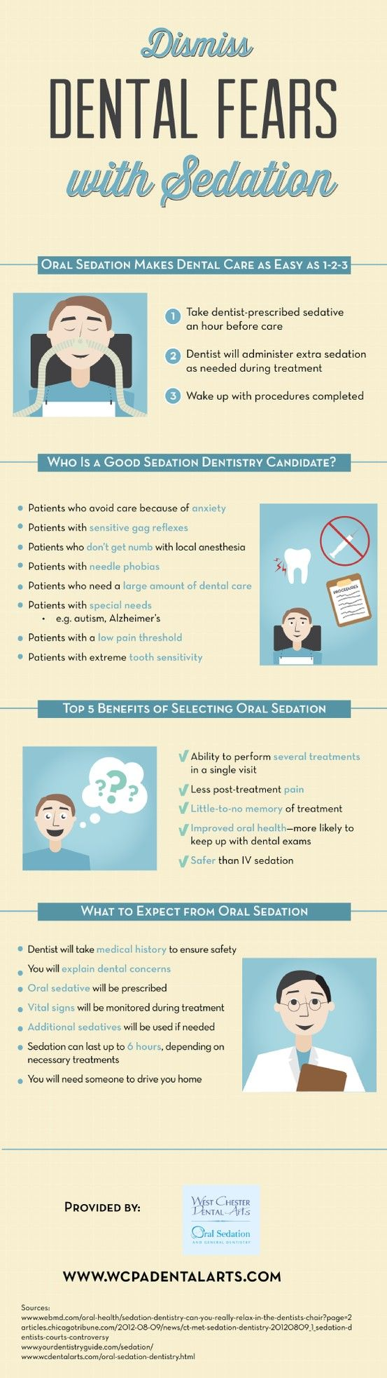 Oral sedation allows dentists to perform multiple treatments in just one visit to improve a patient's oral health. Check out this infographic from a dentist in West Chester to learn about sedation dentistry and its benefits.