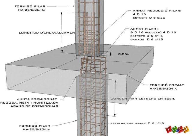 """Los siguientes detalles constructivos los dibujé para un """"Catálogo de Detalles Constructivos Interactivo"""", que realicé para el TFM UPC i el IES Francesc Farrer i Guàrdia. Barcelona, jun…                                                                                                                                                      More"""