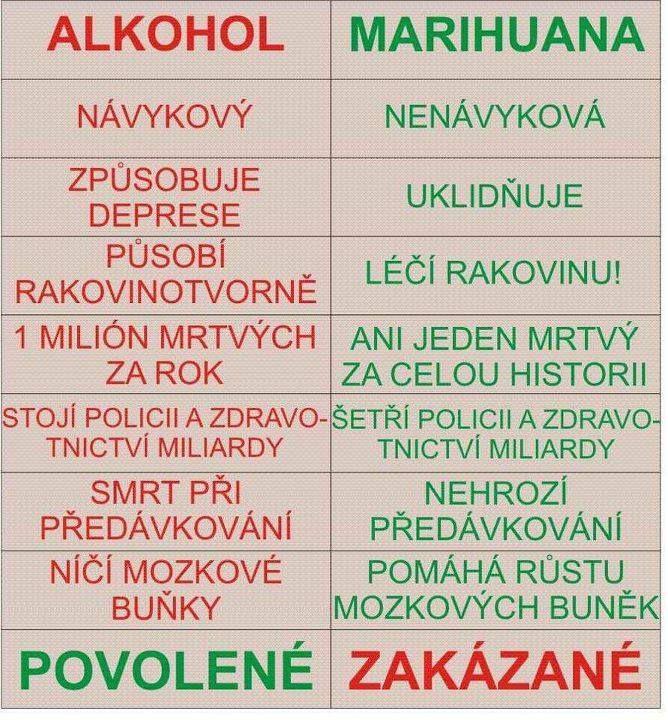 Alkohol verzus Marihuana.