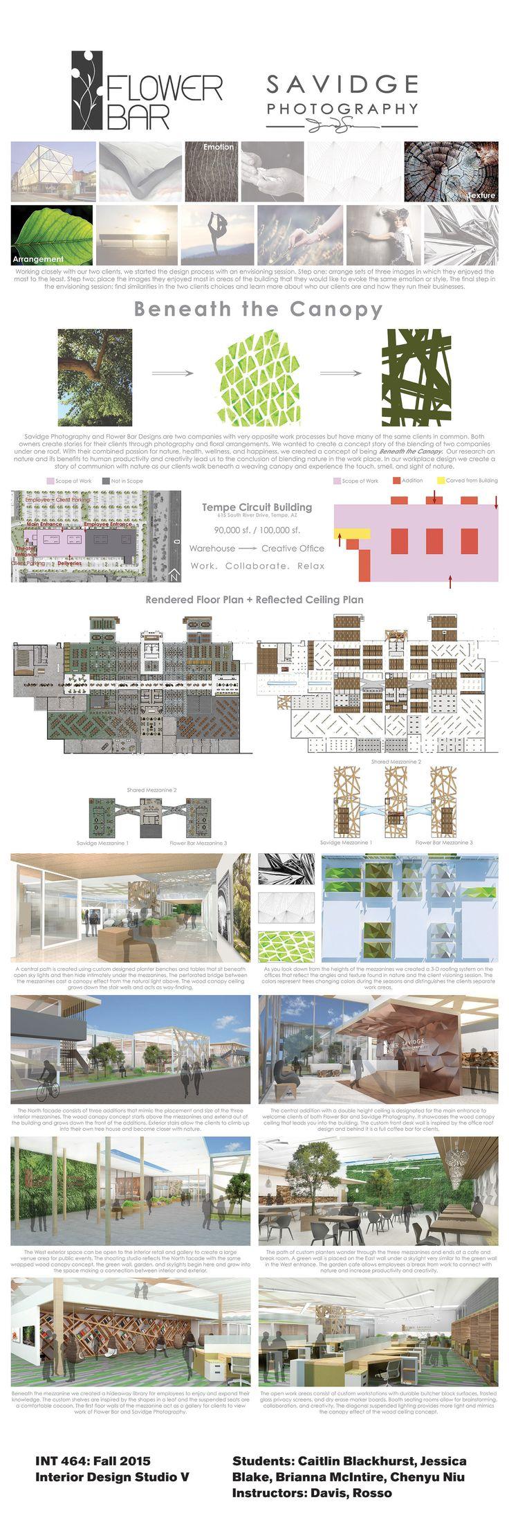 Learn More About The Interior Design Program At Designasu