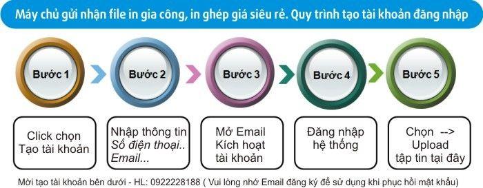 Liên minh in ấn – indayroi.com