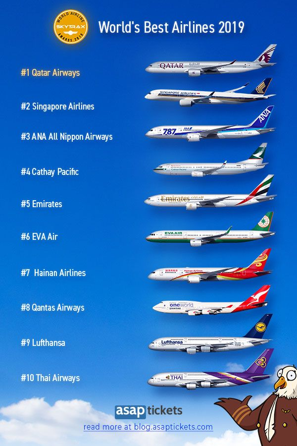 Skytrax Awards 2019: Results are in 🤩   Best airlines, Singapore airlines,  Emirates airline