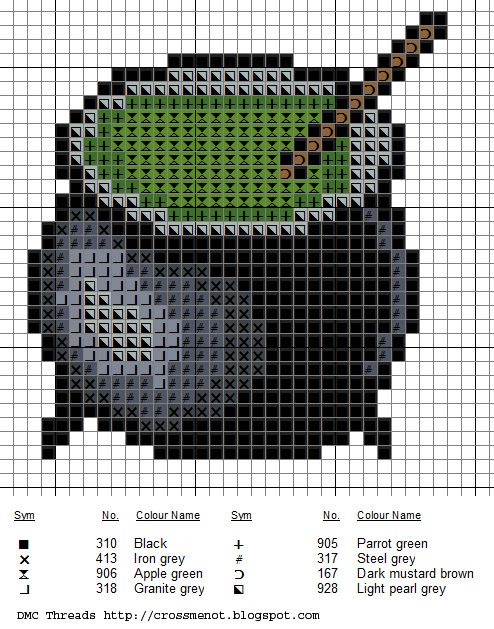 Cross me not: Witch cauldron free cross-stitch chart. Would be cool to stitch Snape behind it. :D