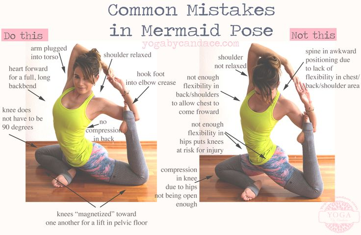 Common Mistakes in Mermaid Pose — YOGABYCANDACE http://yogabycandace.com/blog/common-mistakes-in-mermaid-pose