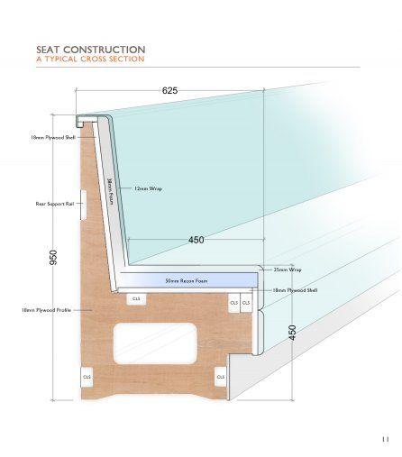 Mejores 47 Imágenes De Planos: Muebles Para Salas En