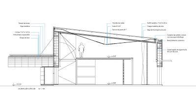 arquitectura y tecnología: Solano Benitez-La estancia
