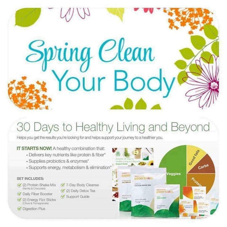 Sign up as a preferred client and get 40% off this package! www.juliezacek.arbonne.com So many amazing results!!