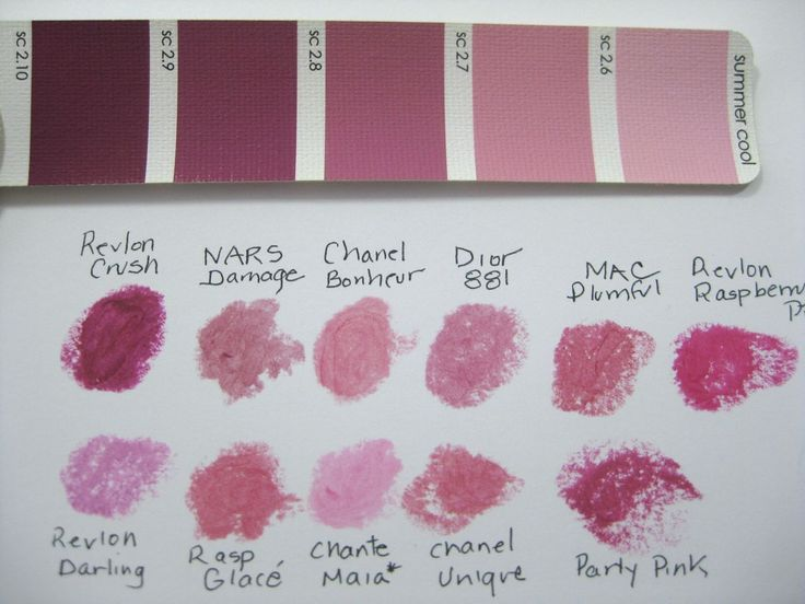 Lipstick: Cool (True) Summer Palette                                                                                                                                                                                 More