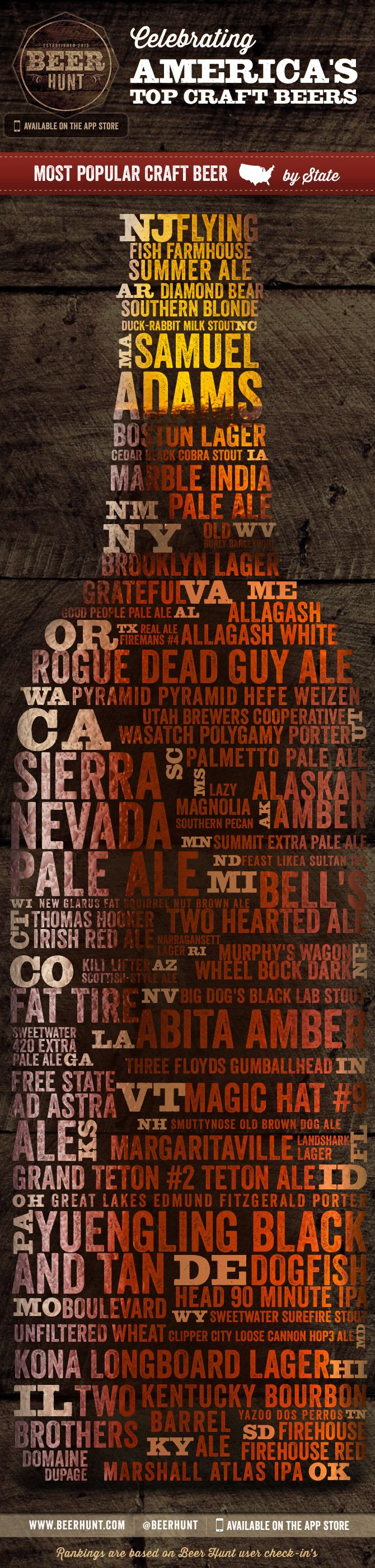 Another craft beer infographic, and I hope you're as excited as me! After looking over the graphic today, I couldn't help but notice a ton of familiar brews ranging from Arkansas to Alaska. Now I'll just have to enlighten you on my favorite beers per