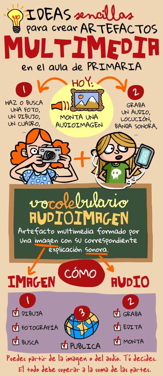 1. Artefactos multimedia (II): audioimágenes