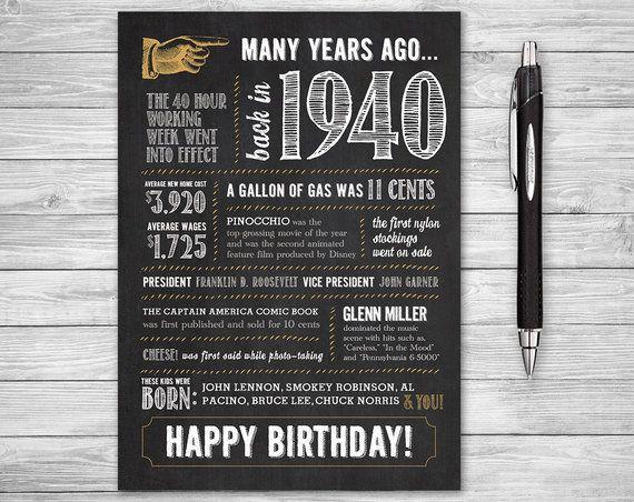 5x7 79th Birthday Greeting Card 1940 Digital File ONLY