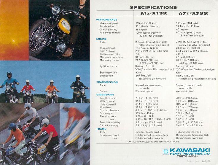 1969_Kawasaki 250 Samurai A1/A1SS+350 Avenger A7/A7SS 2-stroke brochure.GB_04