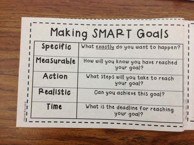 smart goals for students - Google Search