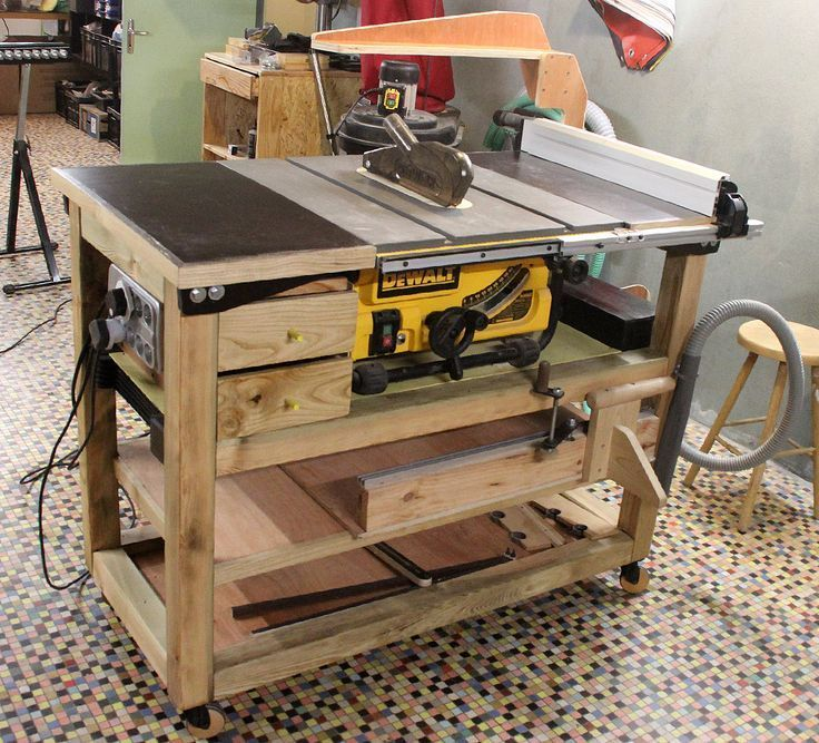Risultati Immagini Per Dewalt Dw745 Station Sawtableplans Table Saw Workbench Woodworking