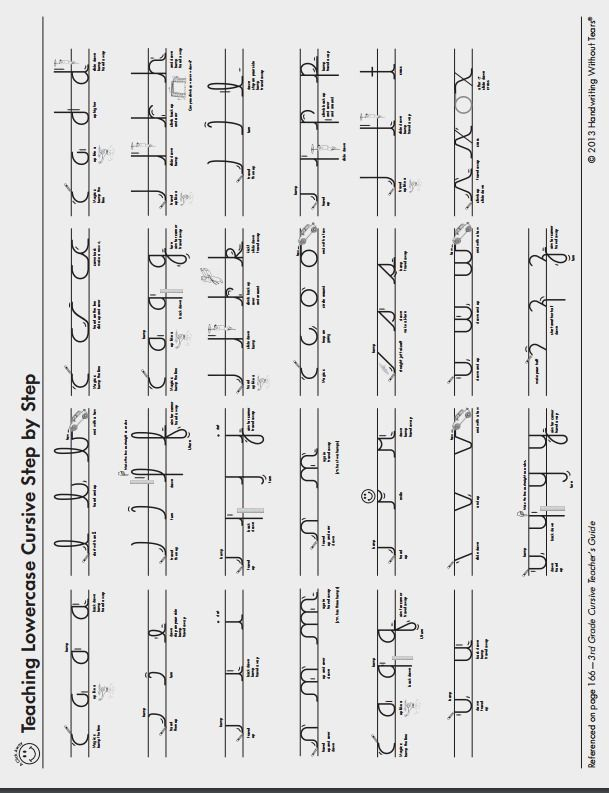 A download to help teach lowercase cursive, step by step