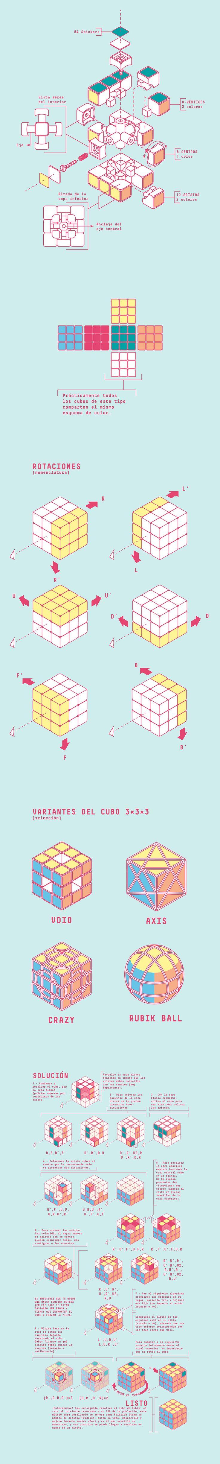 Infografía para un cubo de Rubik 3x3x3