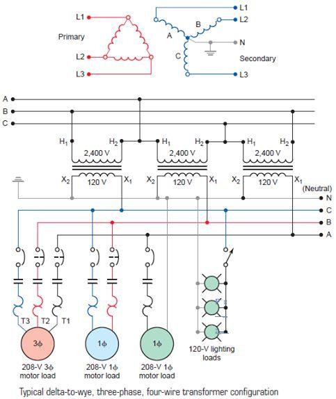 Typical deltatowye, threephase, fourwire transformer configuration | Transformers & Rotating