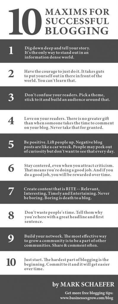 10 Maxims of Successful Blogging - Infographic
