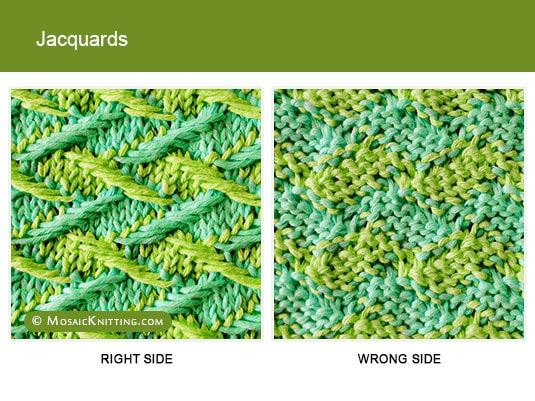 Mosaic Knitting - Two color Slip Stitch Pattern. Right side vs wrong side of the Jacquards stitch