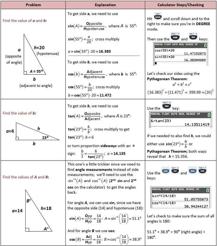 131 best images about formula sheets on pinterest geometry formulas calculus and geometry help. Black Bedroom Furniture Sets. Home Design Ideas