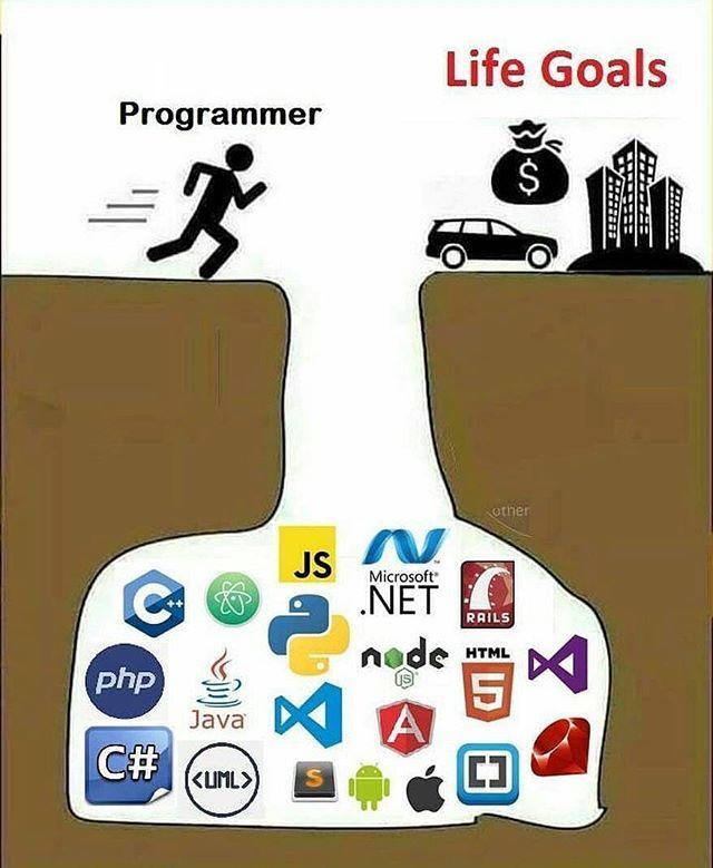 Phyton Programming Coding Code Mem Mems It Cpp Php Java