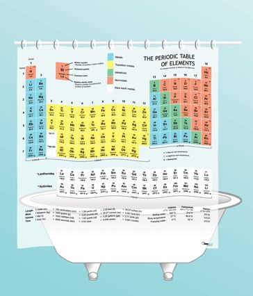 periodic table shower curtain - bringing out my inner geek :)