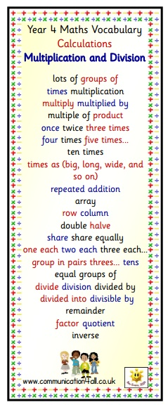 Year 4 maths vocabulary for multiplication and division