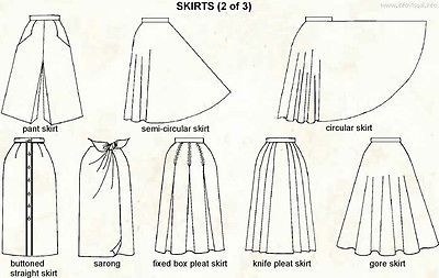 Different Skirt Styles Chart Sewing Pinterest Chart